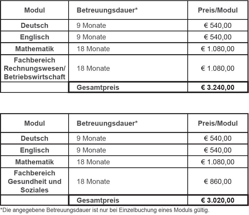 Betreuungszeit/Kosten